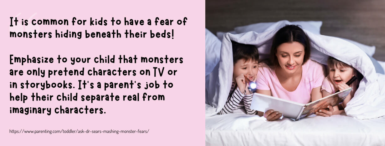 Monster Bed History fact