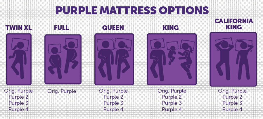 Purple Mattress Options Online Mattress Review