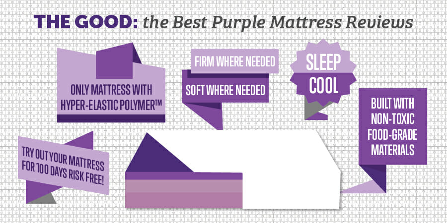 Purple Mattress - The Good