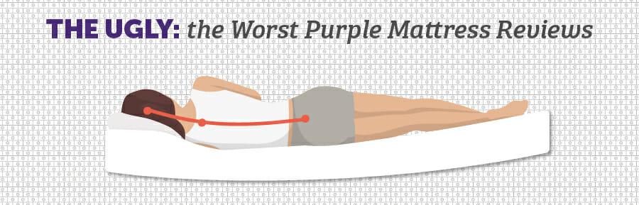 Purple Mattress: The Ugly