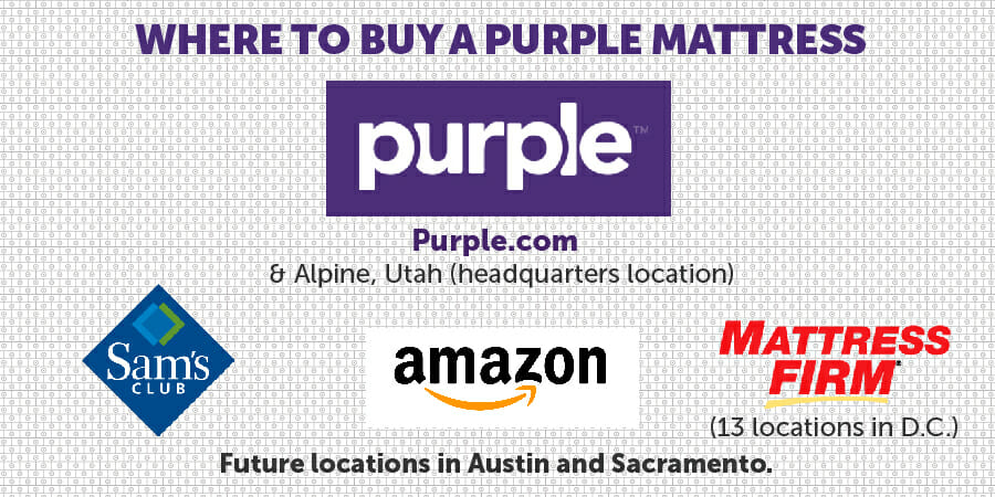 Purple Mattress: Where to Buy