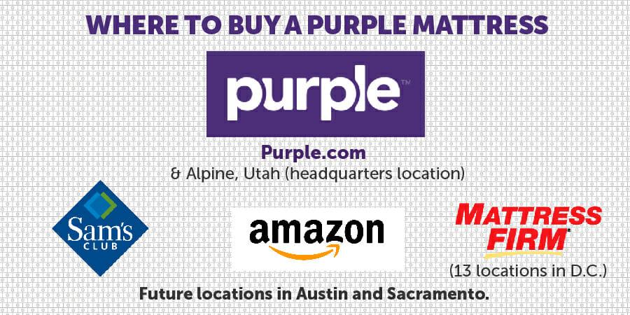 Purple Mattress: Where to Buy