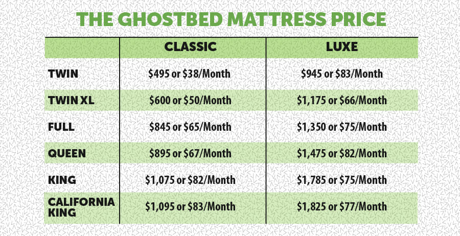 Ghostbed mattress price