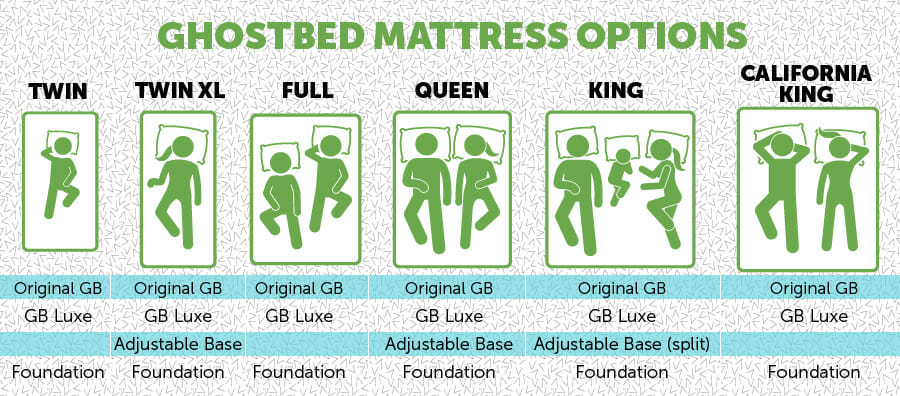 Ghostbed mattress options