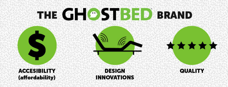 Ghostbed brand