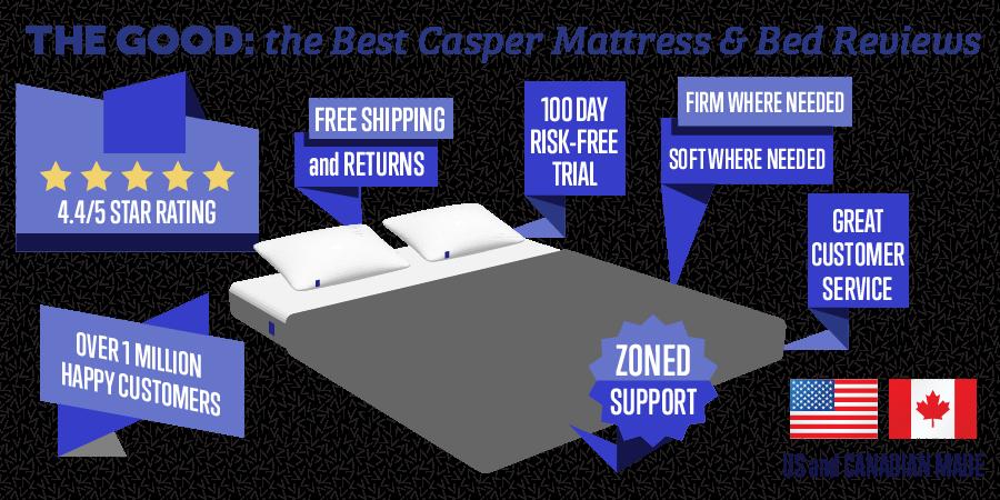 The Good: the Best Casper Mattress & Bed Reviews