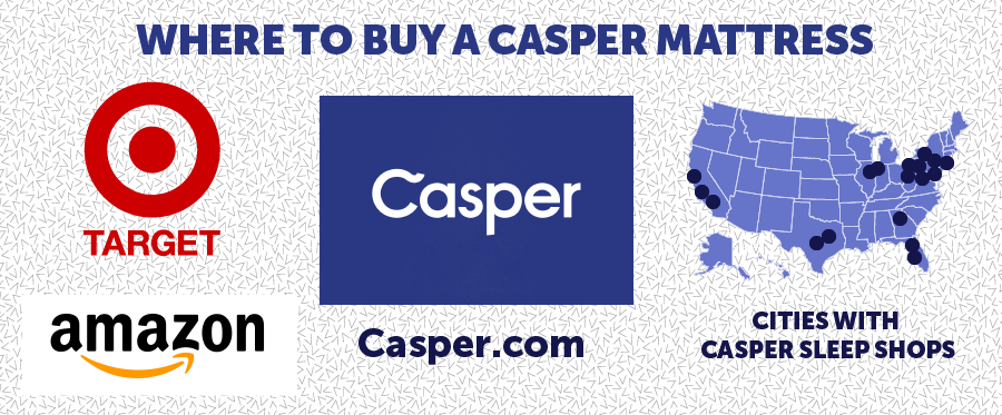 Where to Buy a Casper Mattress
