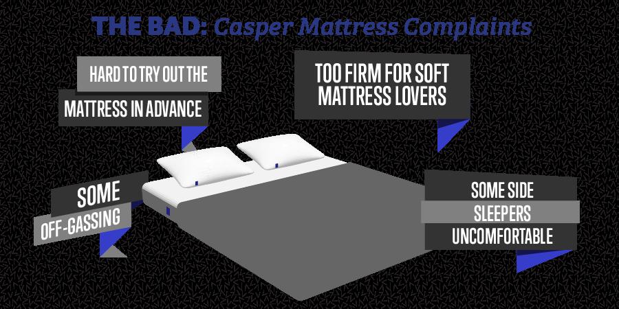 The Bad: Casper Mattress Complaints