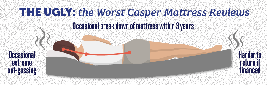 The Ugly: the Worst Casper Mattress Reviews