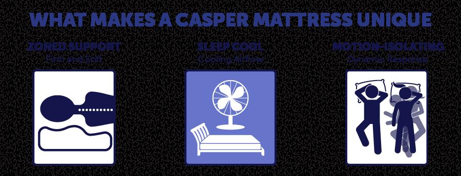 What Makes a Casper Mattress Unique