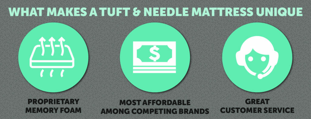 Tuft & Needle mattress reviews