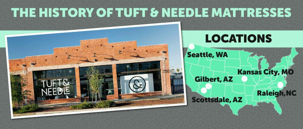 Tuft & Needle mattress history