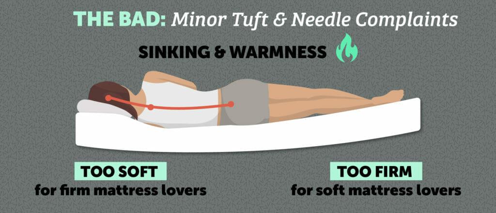 Tuft & Needle mattress reviews