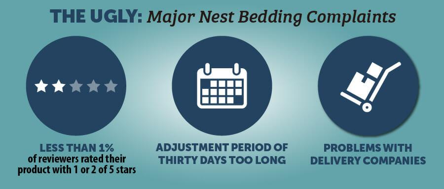 NEST mattress IGs 02