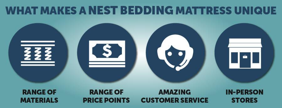 NEST mattress IGs 04