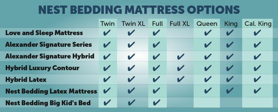 NEST mattress IGs 06