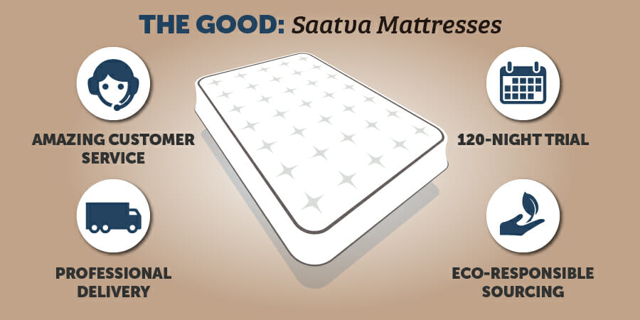 Saatva Mattress Bad Reviews >> Saatva Mattresses: The Good, The Bad, and The Ugly - Online Mattress Review