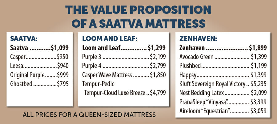 Saatva mattress IGs 04