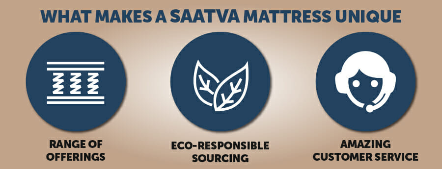 Saatva mattress IGs 05