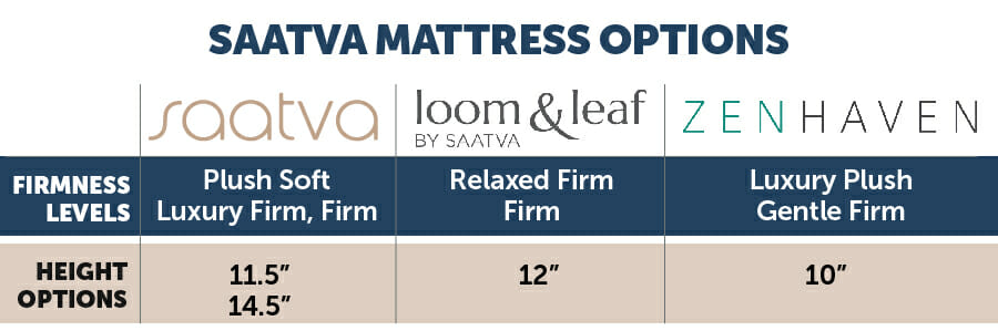 Saatva mattress IGs 07