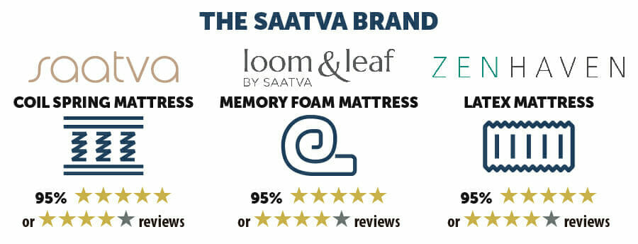 Saatva mattress IGs 11