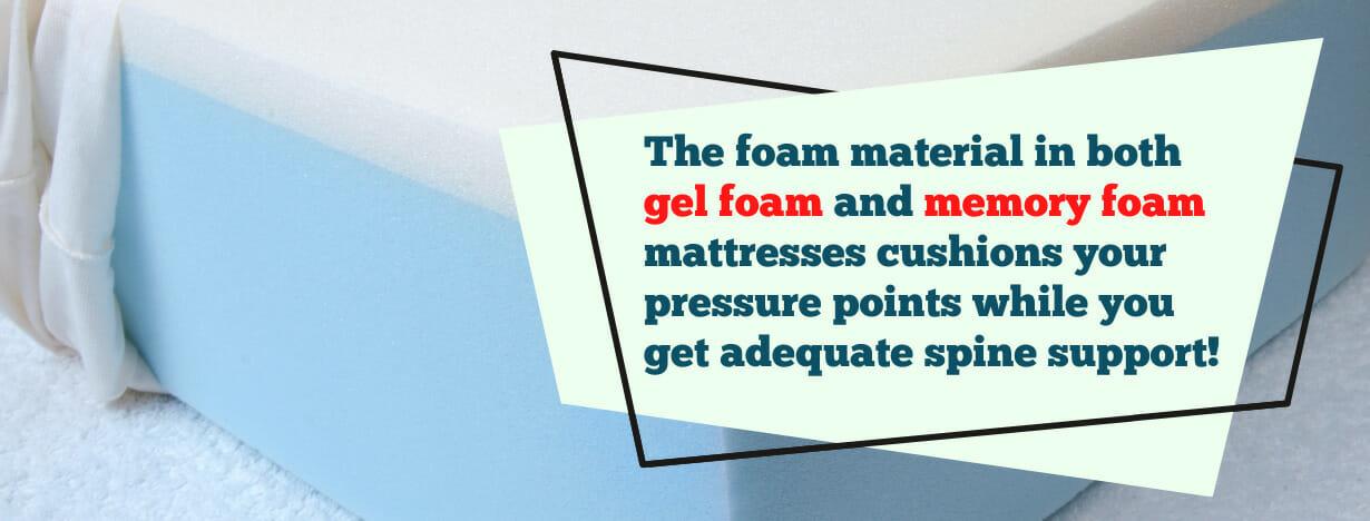 Gel Foam and Memory Foam Spine Support fact